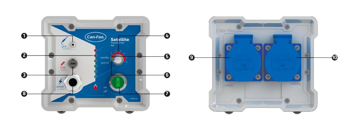 SATELLITE-CONTROLLER