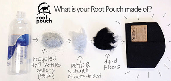 Root Pouch Materials